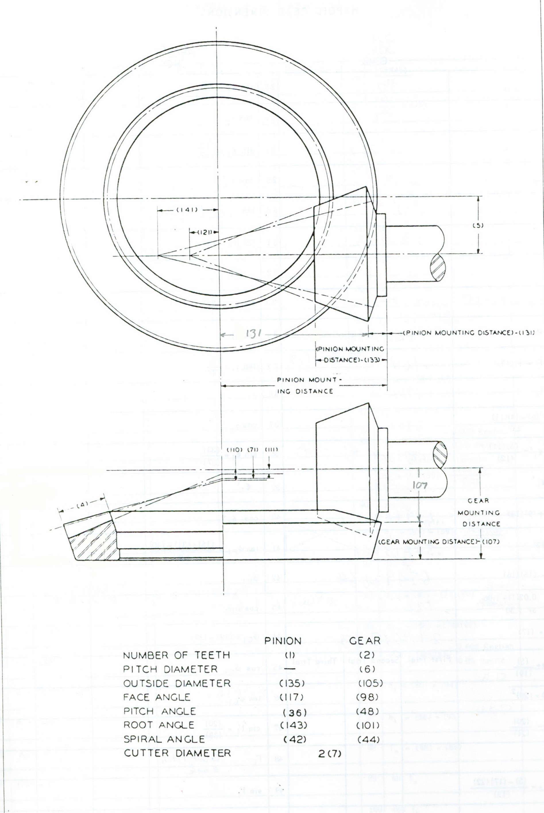 hypoid Specs